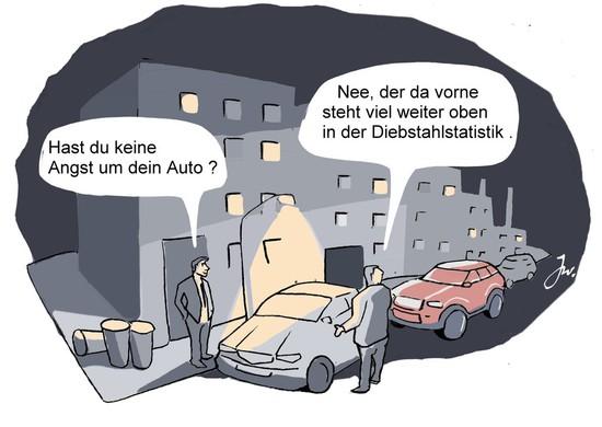 Auto Ratgeber & Tipps - Ratgeber: Was tun, wenn das Auto plötzlich weg ist?