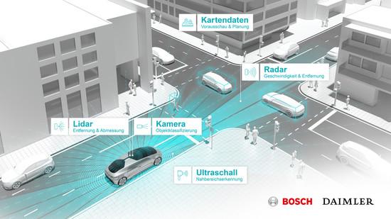 Elektro + Hybrid Antrieb - Bosch und Daimler testen automatisierte Shuttles in Kalifornien
