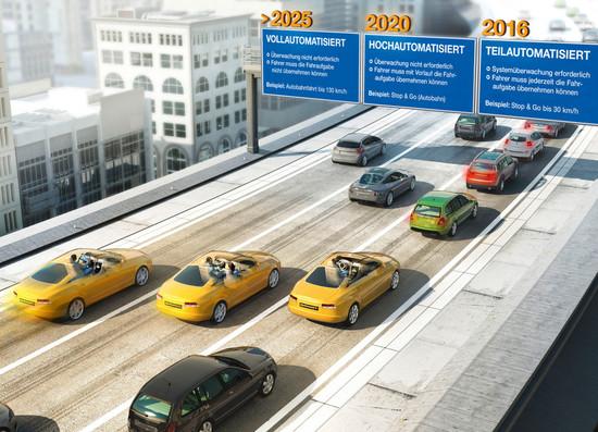 Auto - Hersteller machen Dampf für 5G-Mobilfunknetze