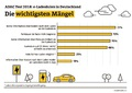 Elektro + Hybrid Antrieb - ADAC findet viele Schwächen in der Ladeinfrastruktur