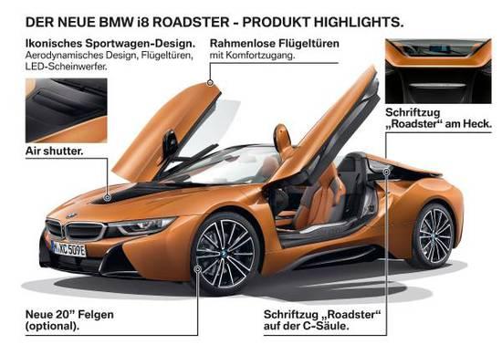 Name: P90285555-the-new-bmw-i8-roadster-product-highlights-11-2017-600px.jpg Größe: 600x424 Dateigröße: 44986 Bytes