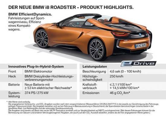 Name: P90285556-the-new-bmw-i8-roadster-product-highlights-11-2017-600px.jpg Größe: 600x424 Dateigröße: 51284 Bytes