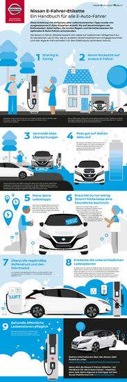 Name: FINAL_1506_Nissan-Leaf-Info-graphic-German_4-01-400x1200.jpg Größe: 400x1200 Dateigröße: 388677 Bytes