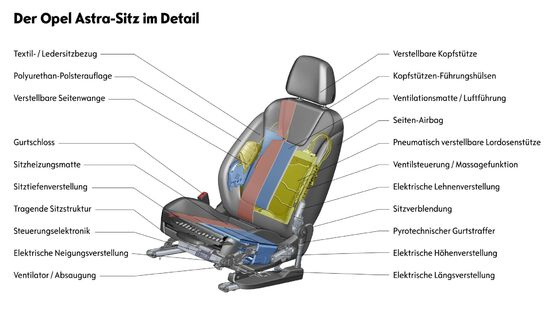 Name: Opel-AGR-Seat-302048.jpg Größe: 1920x1080 Dateigröße: 197930 Bytes