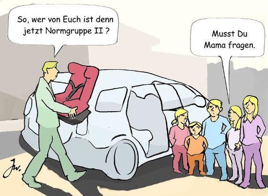 Auto - Kindersitz muss genau passen
