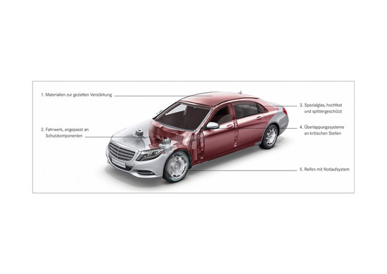 Name: Mercedes-Maybach-S-600-Guarda-112769.jpg Größe: 1024x724 Dateigröße: 59927 Bytes