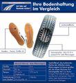 Felgen + Reifen - Jetzt zum Sommerreifen-Check